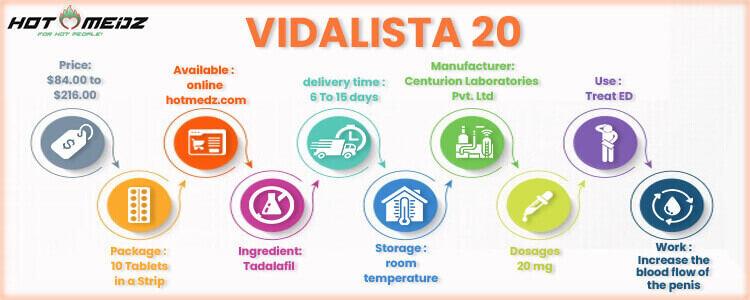 Buy Vidalista 20 mg Online