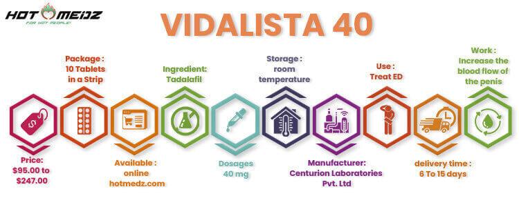 Buy Vidalista 40 mg Online