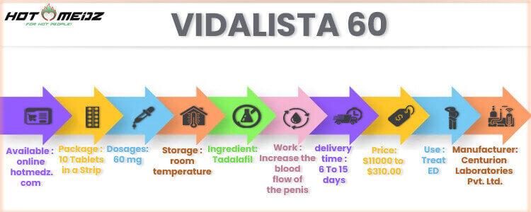 Buy Vidalista 60 mg Online