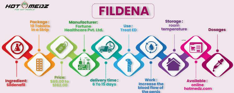 Buy Fildena Online