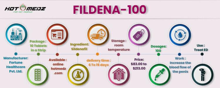 Buy Fildena 100 mg Online